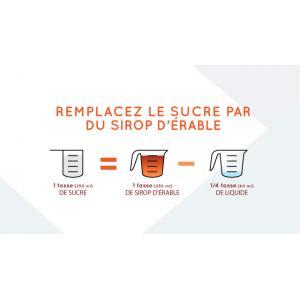 Remplacer sucre par sirop d'érable